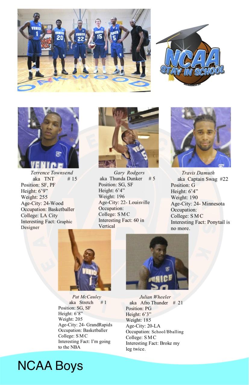 NCAA Boys