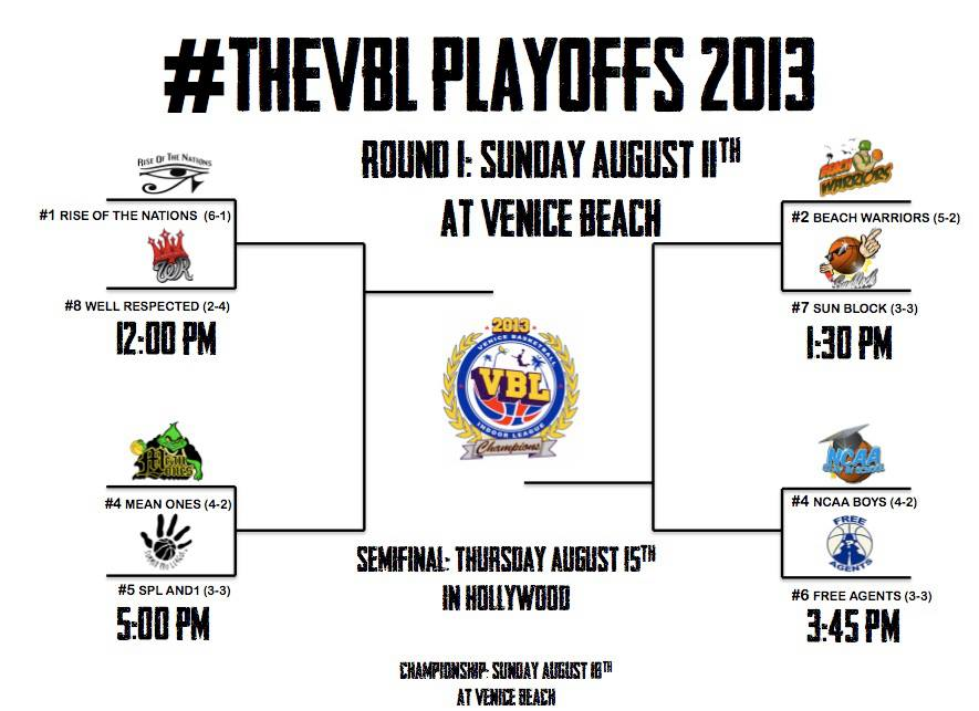 PLAYOFFS ARE HERE >> WIN OR GO HOME