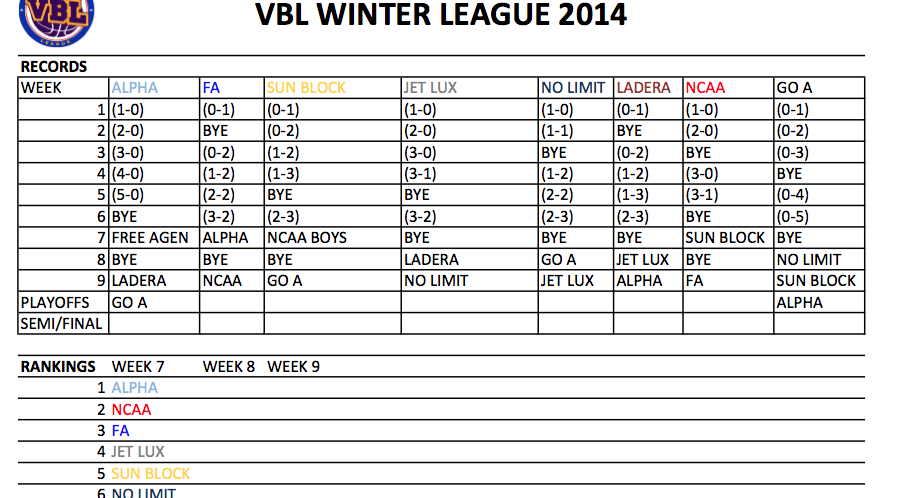 Schedule / Photos & Power Ranking #VBL winter League
